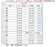TT&HR_TT_result.jpg
